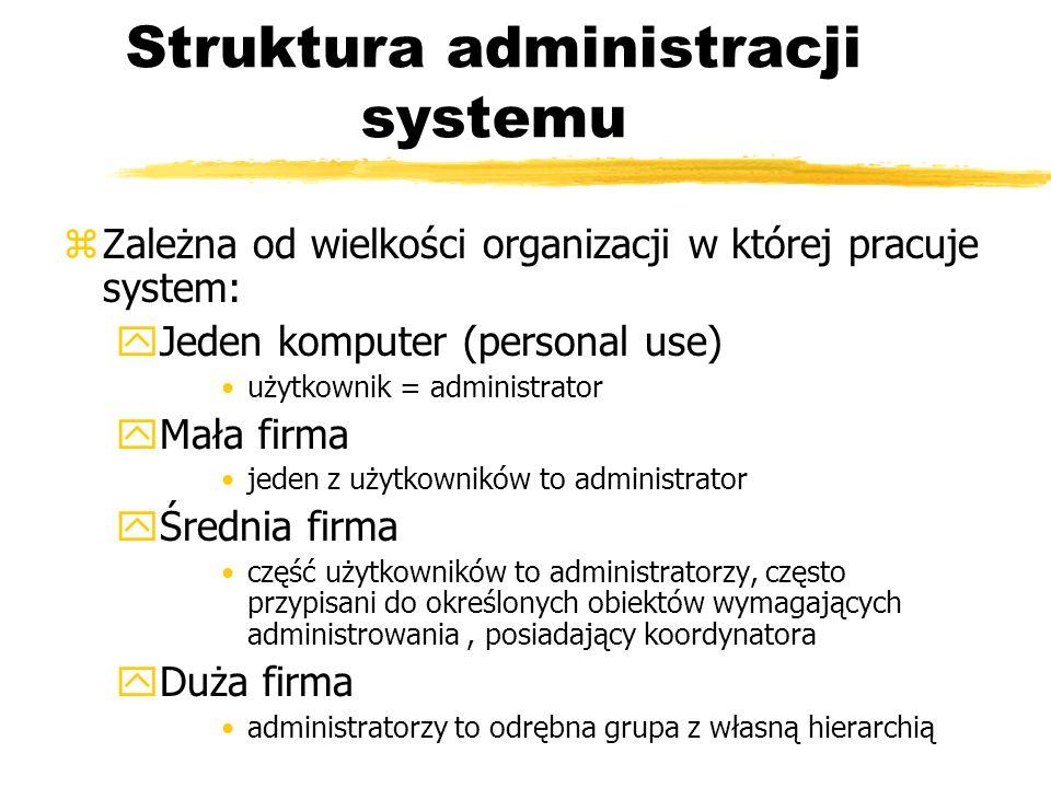 Struktura administracji systemu