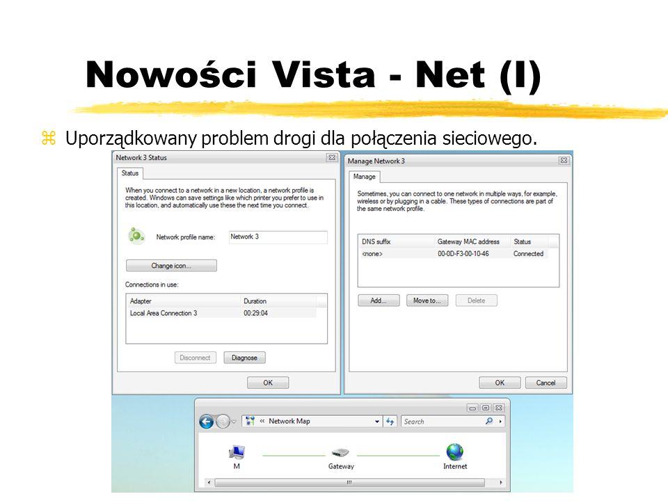Nowości Vista - Net (I) Uporządkowany problem drogi dla połączenia sieciowego.
