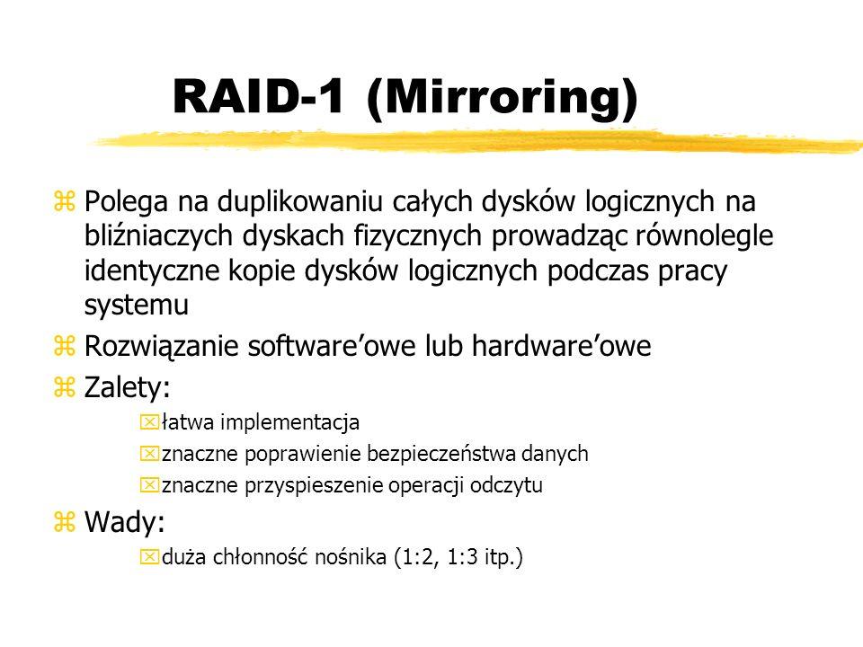 RAID-1 (Mirroring)