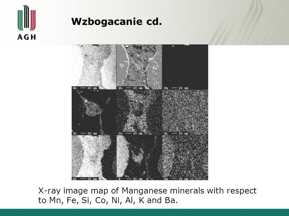 Wzbogacanie cd.X-ray image map of Manganese minerals with respect to Mn, Fe, Si, Co, Ni, Al, K and Ba.