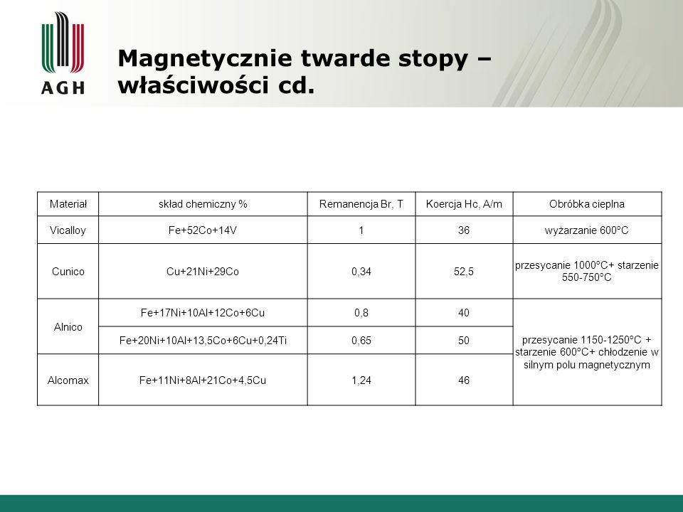 Magnetycznie twarde stopy – właściwości cd.