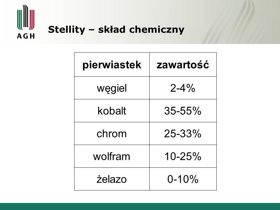 Stellity – skład chemiczny