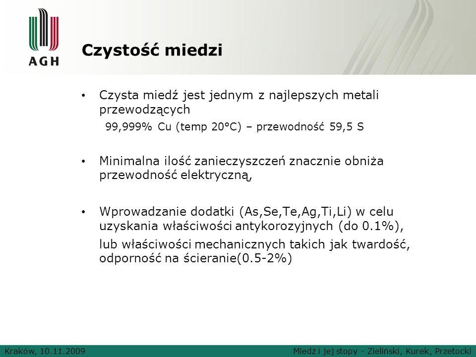 Czystość miedzi Czysta miedź jest jednym z najlepszych metali przewodzących. 99,999% Cu (temp 20°C) – przewodność 59,5 S.
