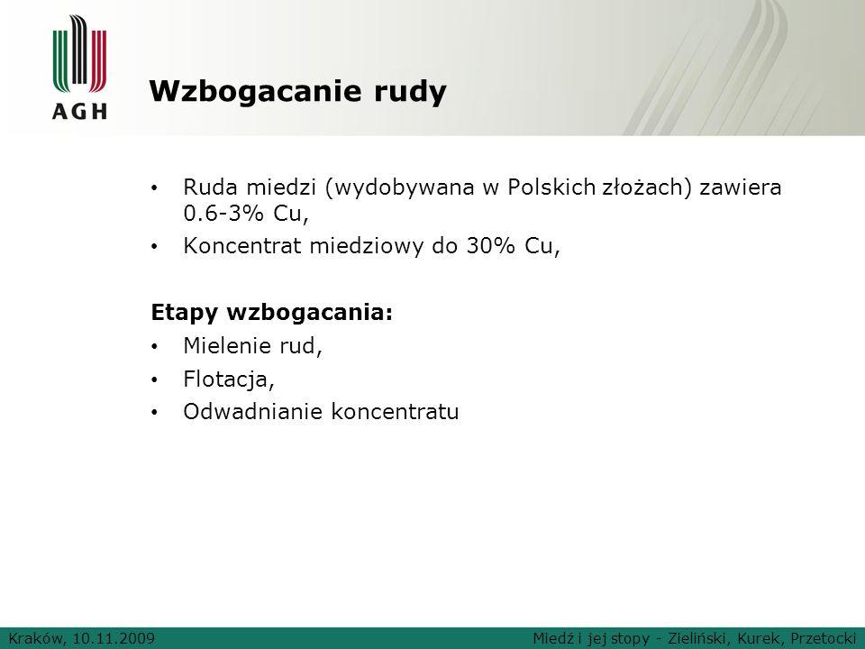 Wzbogacanie rudy Ruda miedzi (wydobywana w Polskich złożach) zawiera 0.6-3% Cu, Koncentrat miedziowy do 30% Cu,