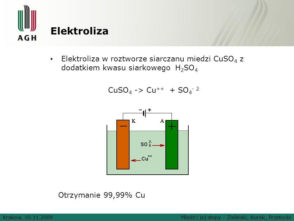 Elektroliza Elektroliza w roztworze siarczanu miedzi CuSO4 z dodatkiem kwasu siarkowego H2SO4. CuSO4 -> Cu++ + SO4- 2.