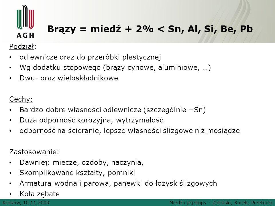 Brązy = miedź + 2% < Sn, Al, Si, Be, Pb