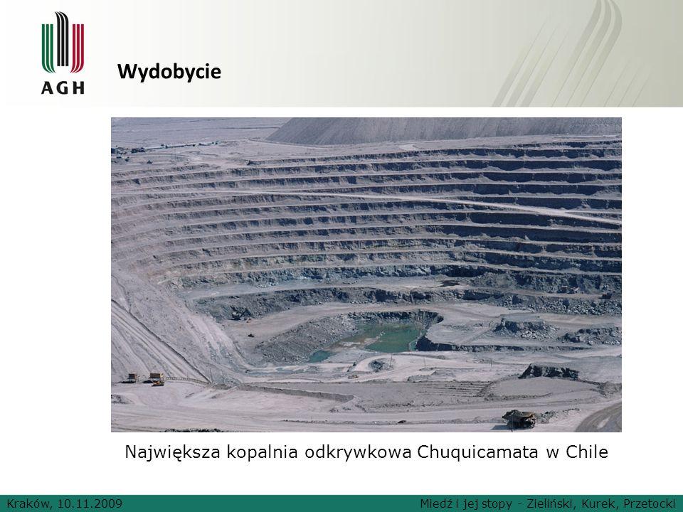 Wydobycie Największa kopalnia odkrywkowa Chuquicamata w Chile