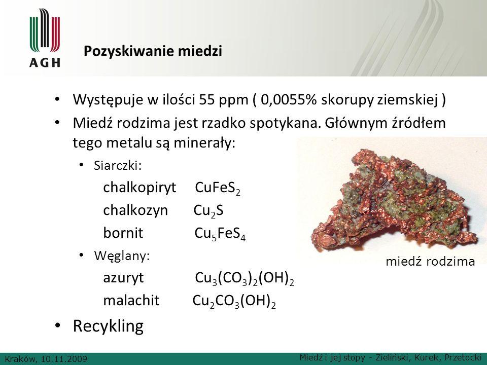 Recykling Pozyskiwanie miedzi