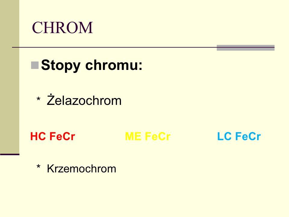 CHROM Stopy chromu: * Żelazochrom HC FeCr ME FeCr LC FeCr