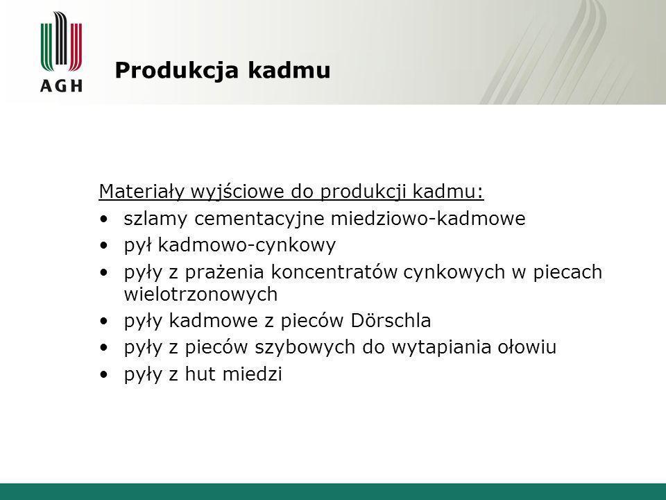 Produkcja kadmu Materiały wyjściowe do produkcji kadmu: