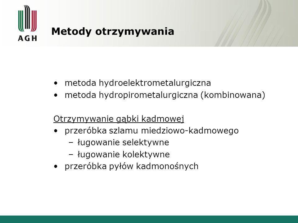 Metody otrzymywania metoda hydroelektrometalurgiczna
