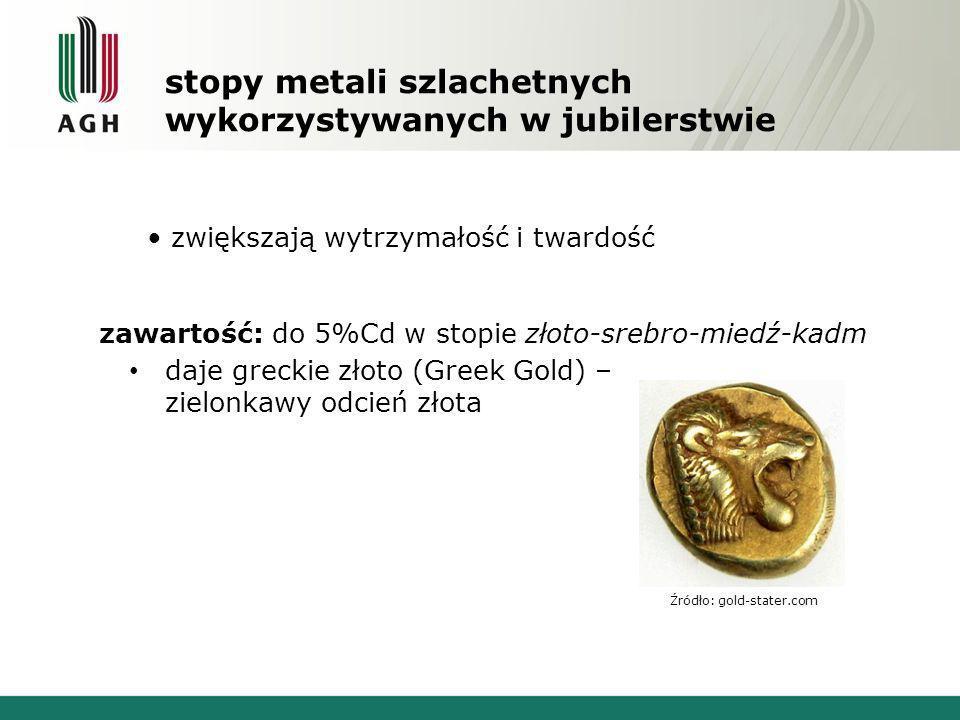 stopy metali szlachetnych wykorzystywanych w jubilerstwie