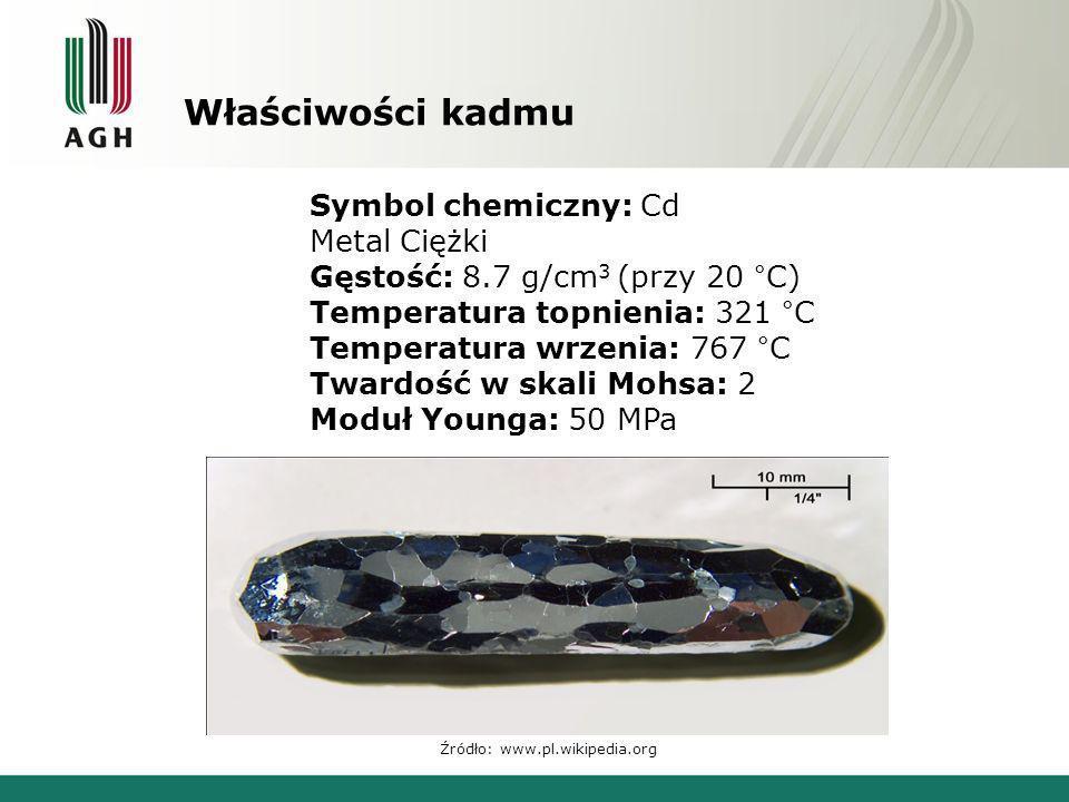 Właściwości kadmu Symbol chemiczny: Cd Metal Ciężki