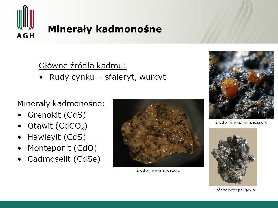 Minerały kadmonośne Główne źródła kadmu: Rudy cynku – sfaleryt, wurcyt