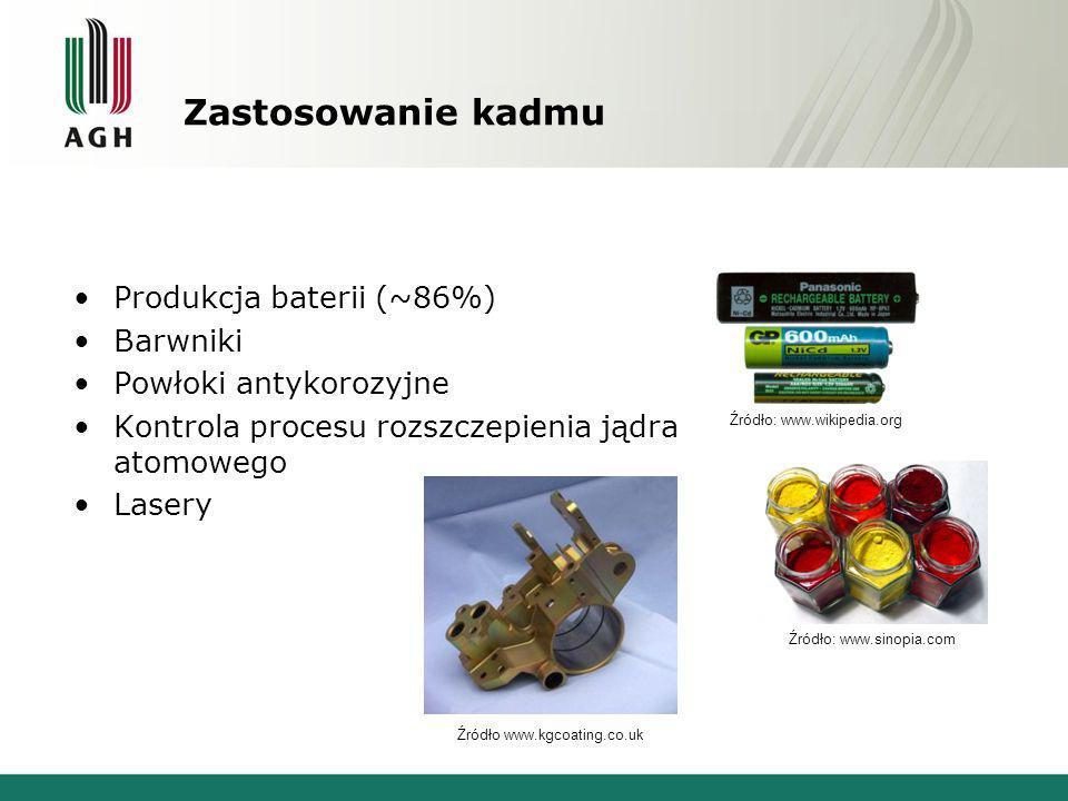 Zastosowanie kadmu Produkcja baterii (~86%) Barwniki