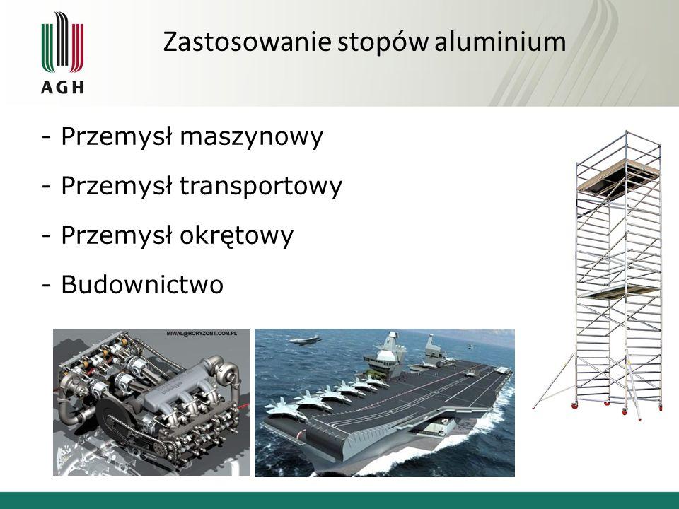 Zastosowanie stopów aluminium