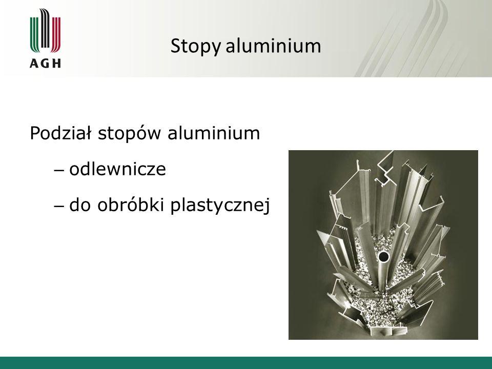 Stopy aluminium Podział stopów aluminium odlewnicze