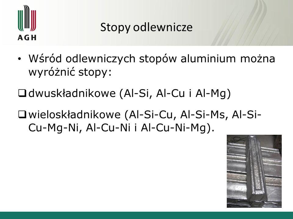Stopy odlewnicze Wśród odlewniczych stopów aluminium można wyróżnić stopy: dwuskładnikowe (Al-Si, Al-Cu i Al-Mg)