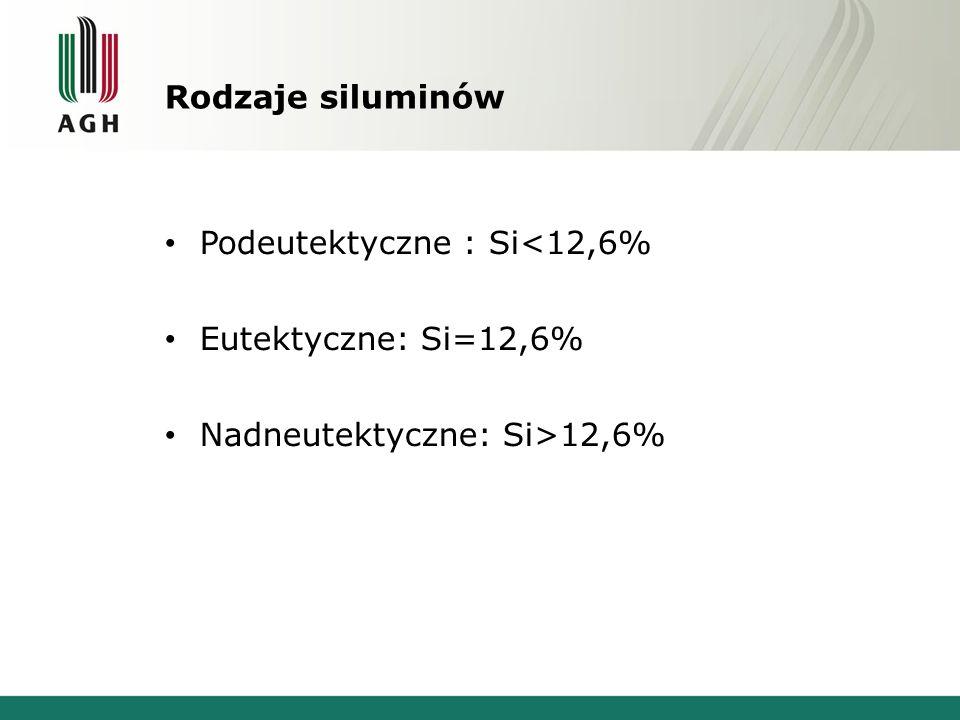 Rodzaje siluminów Podeutektyczne : Si<12,6% Eutektyczne: Si=12,6% Nadneutektyczne: Si>12,6%