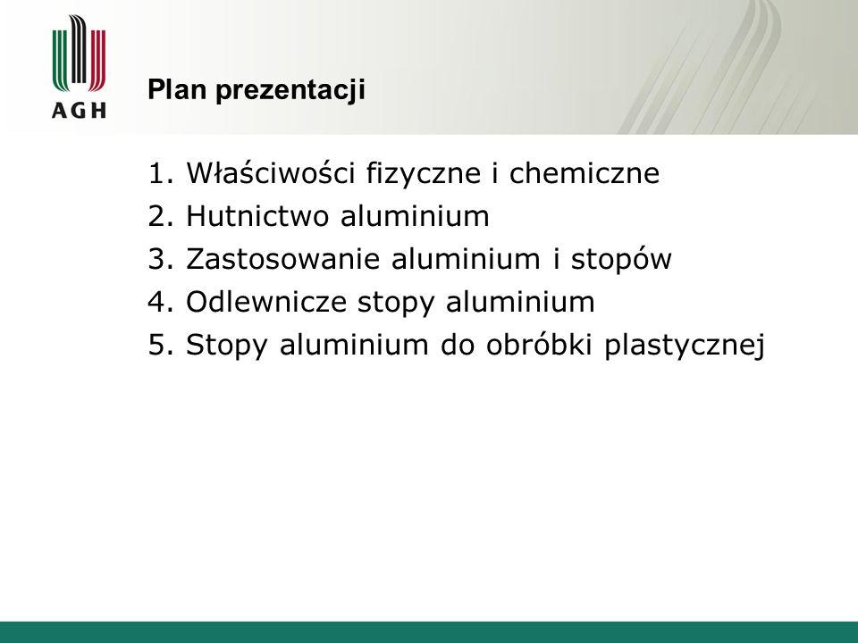 1. Właściwości fizyczne i chemiczne 2. Hutnictwo aluminium