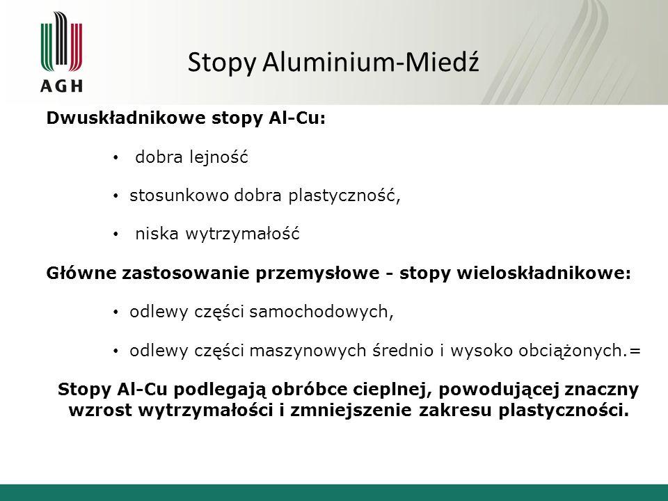 Stopy Aluminium-Miedź