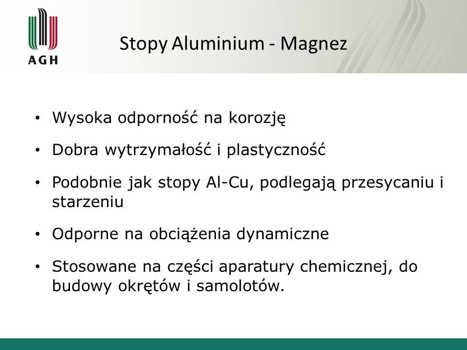 Stopy Aluminium - Magnez