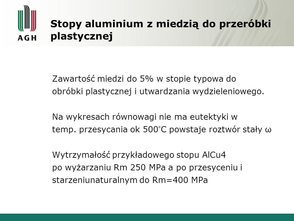 Stopy aluminium z miedzią do przeróbki plastycznej
