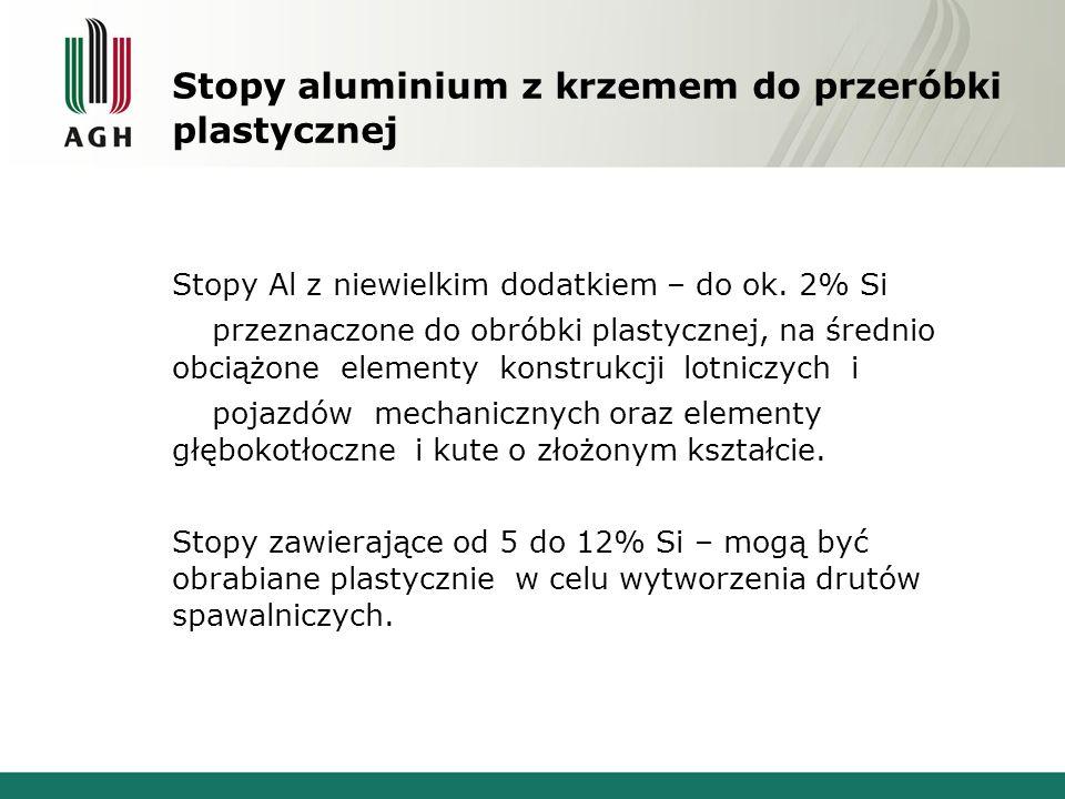 Stopy aluminium z krzemem do przeróbki plastycznej