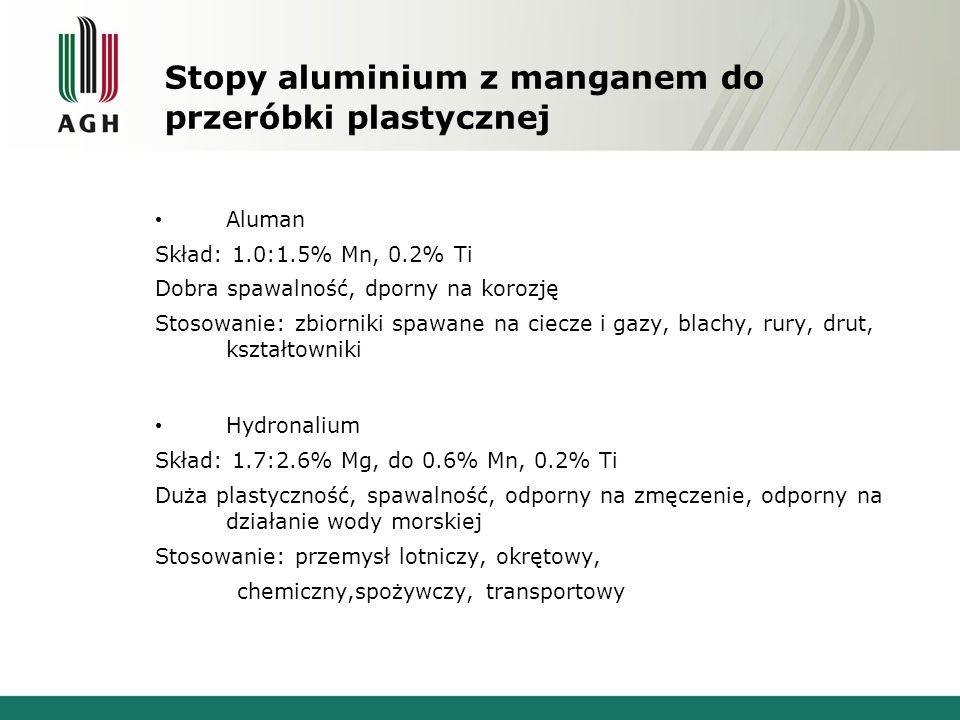 Stopy aluminium z manganem do przeróbki plastycznej