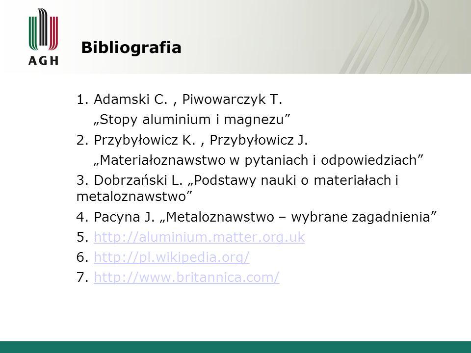 Bibliografia 1. Adamski C. , Piwowarczyk T.