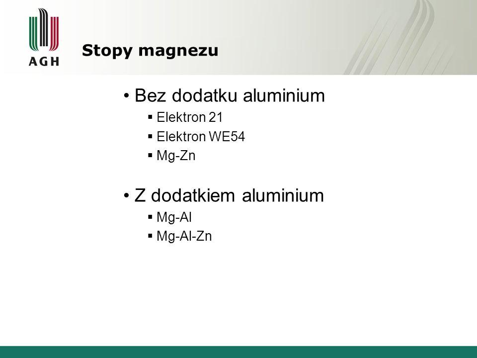 Bez dodatku aluminium Z dodatkiem aluminium Stopy magnezu Elektron 21