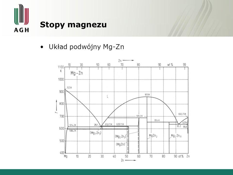 Stopy magnezu Układ podwójny Mg-Zn