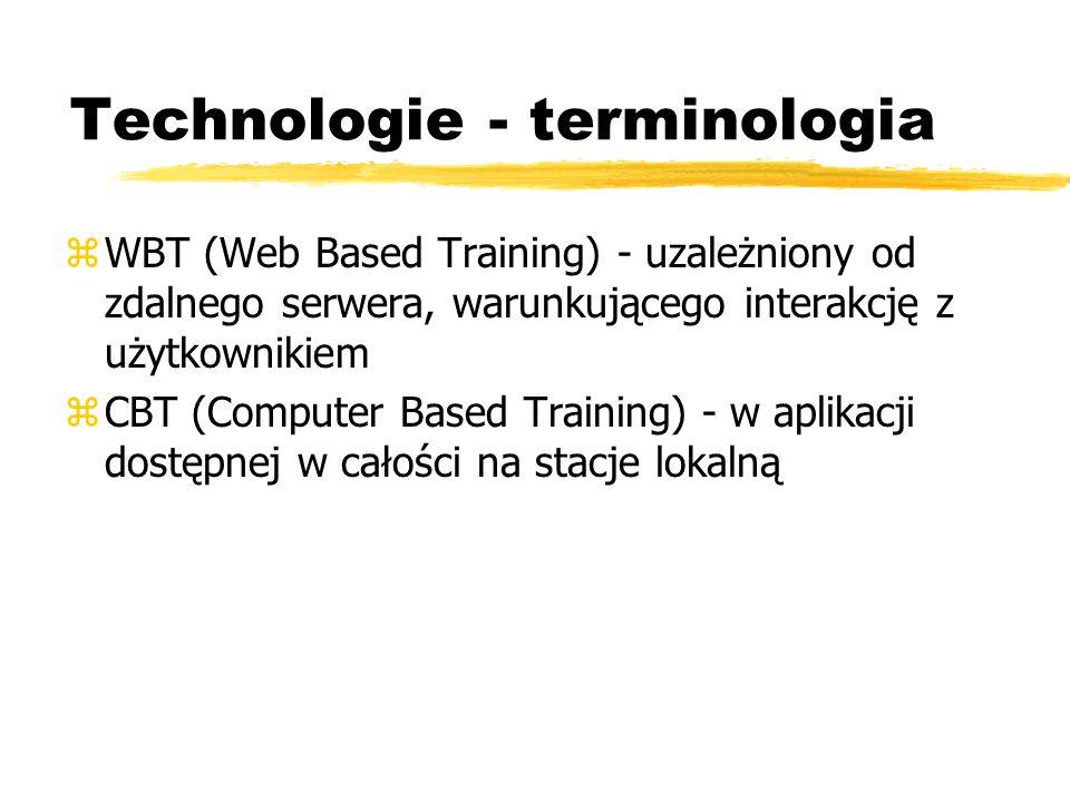 Technologie - terminologia