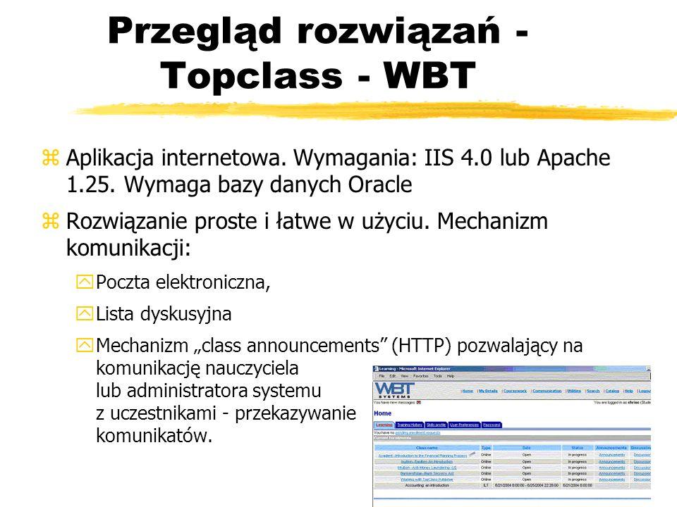 Przegląd rozwiązań - Topclass - WBT