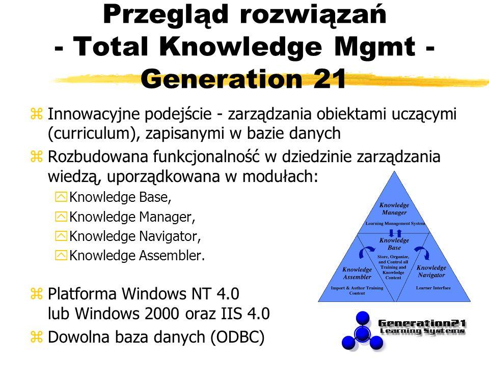 Przegląd rozwiązań - Total Knowledge Mgmt - Generation 21