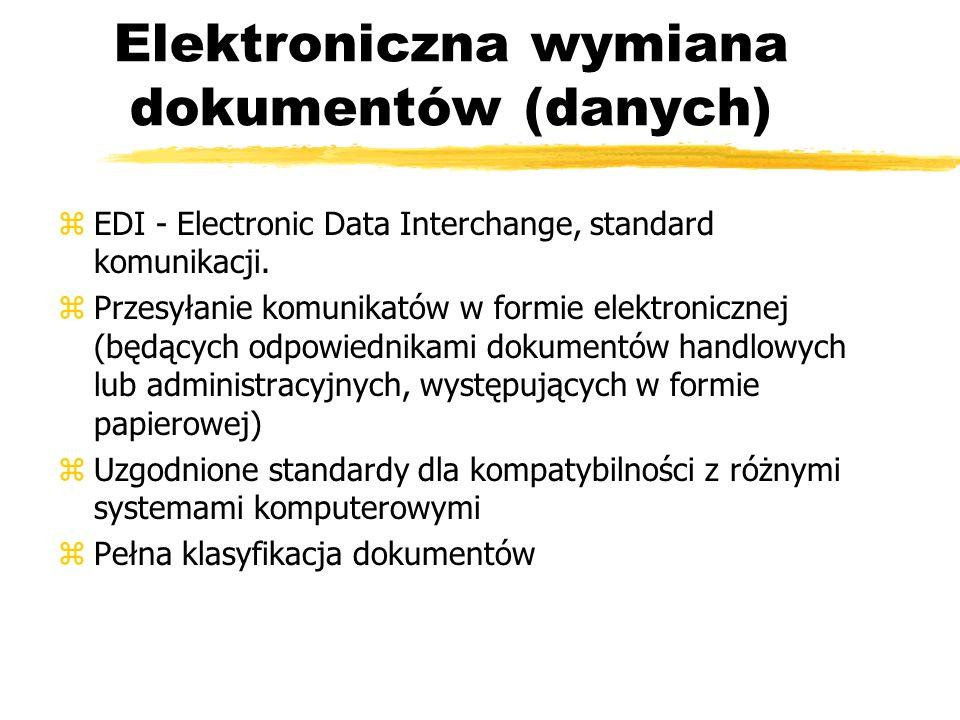 Elektroniczna wymiana dokumentów (danych)