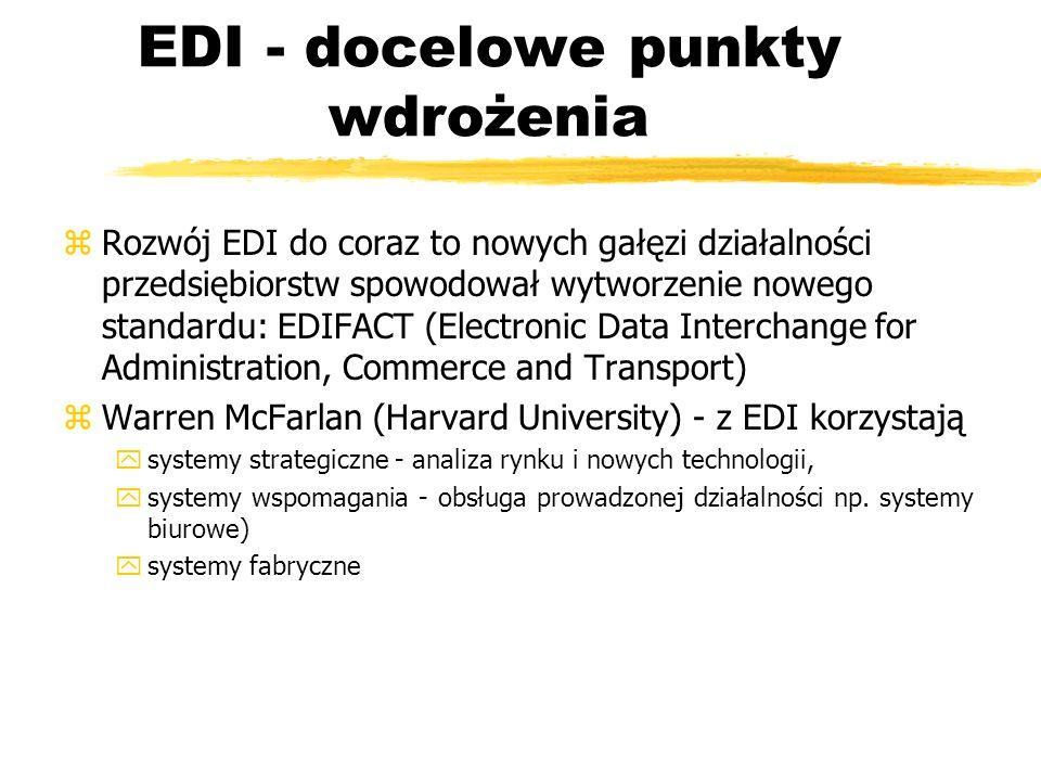 EDI - docelowe punkty wdrożenia