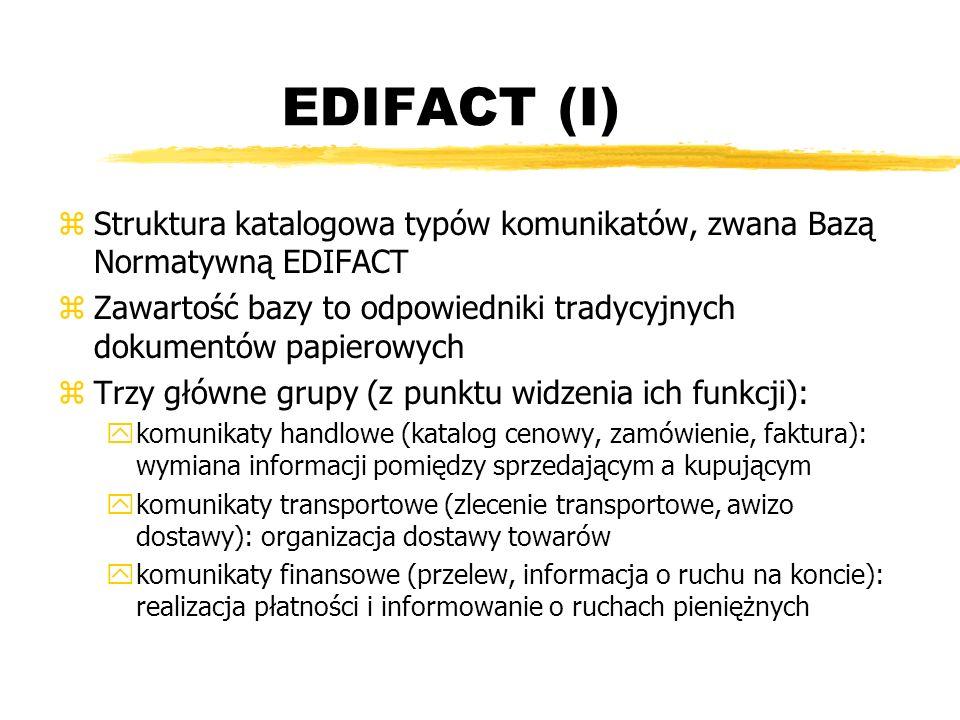 EDIFACT (I) Struktura katalogowa typów komunikatów, zwana Bazą Normatywną EDIFACT.