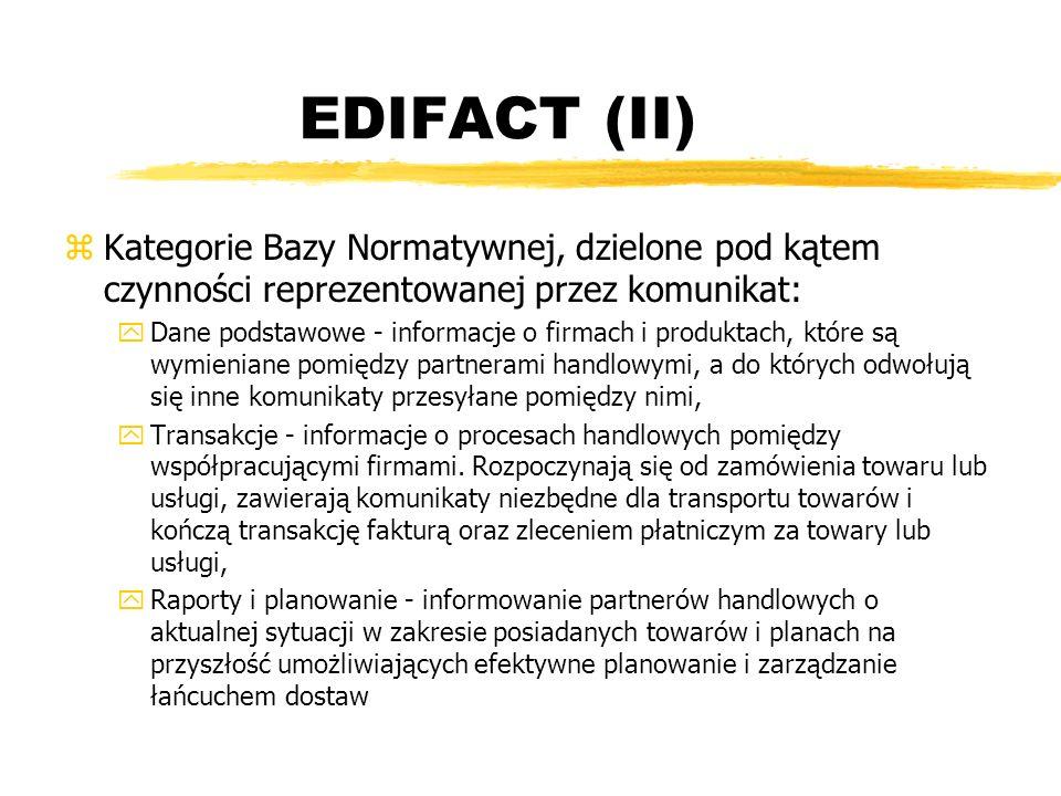 EDIFACT (II) Kategorie Bazy Normatywnej, dzielone pod kątem czynności reprezentowanej przez komunikat: