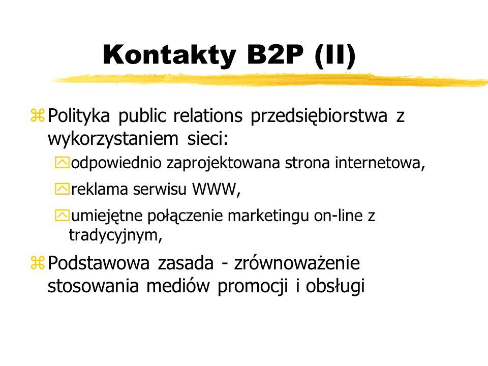 Kontakty B2P (II)Polityka public relations przedsiębiorstwa z wykorzystaniem sieci: odpowiednio zaprojektowana strona internetowa,