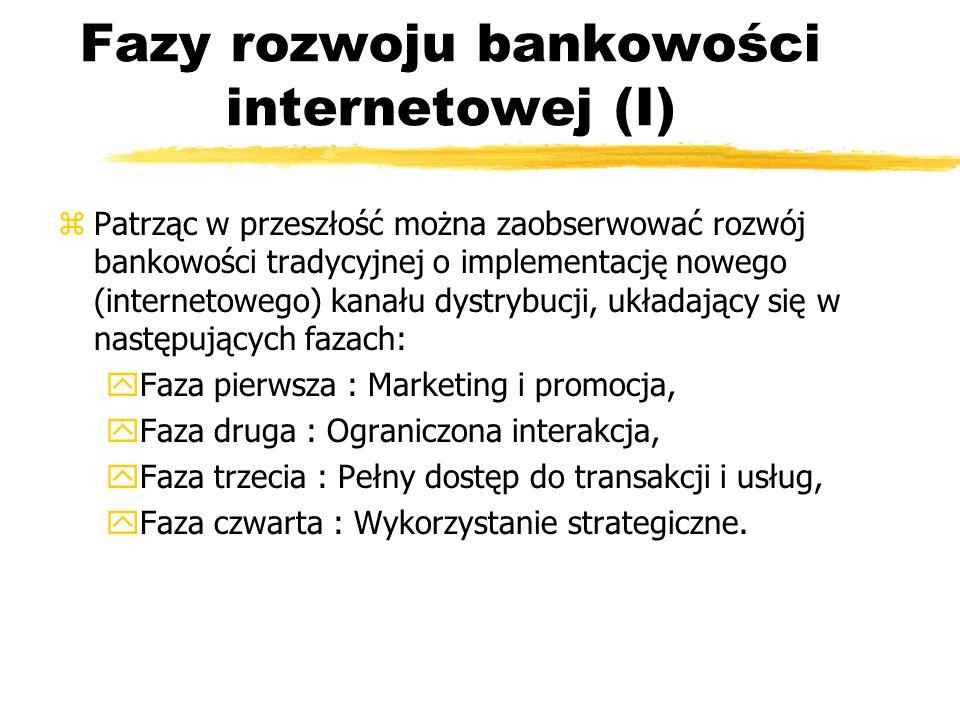 Fazy rozwoju bankowości internetowej (I)