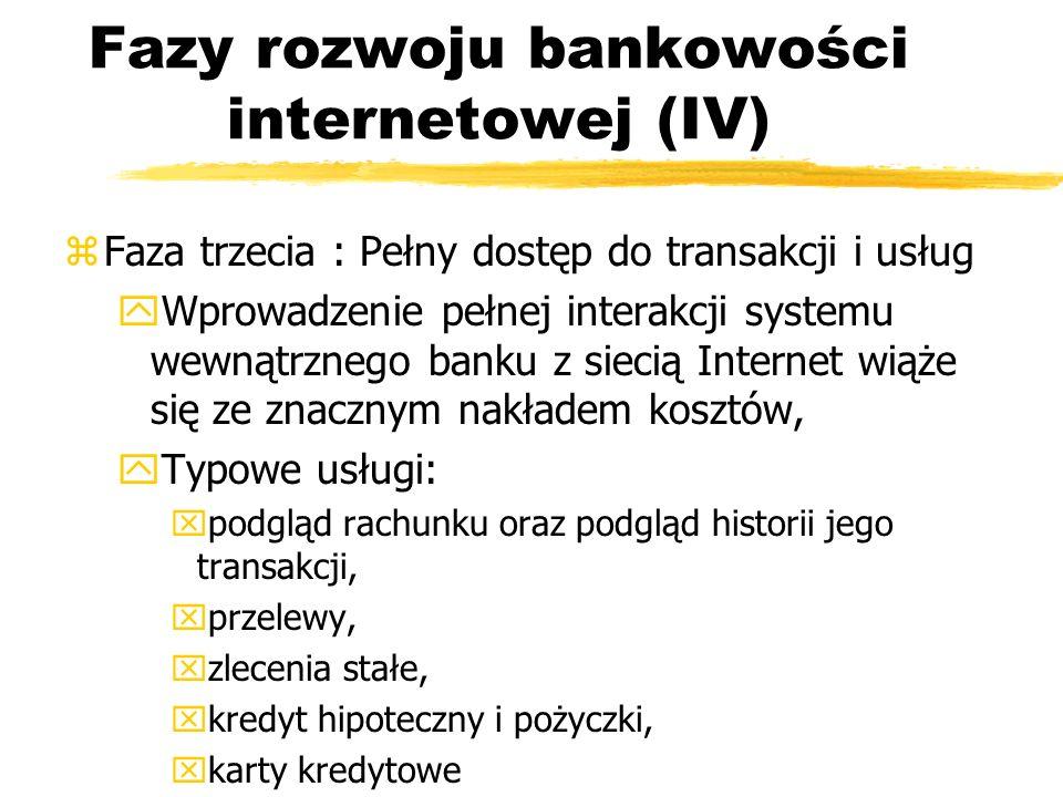 Fazy rozwoju bankowości internetowej (IV)