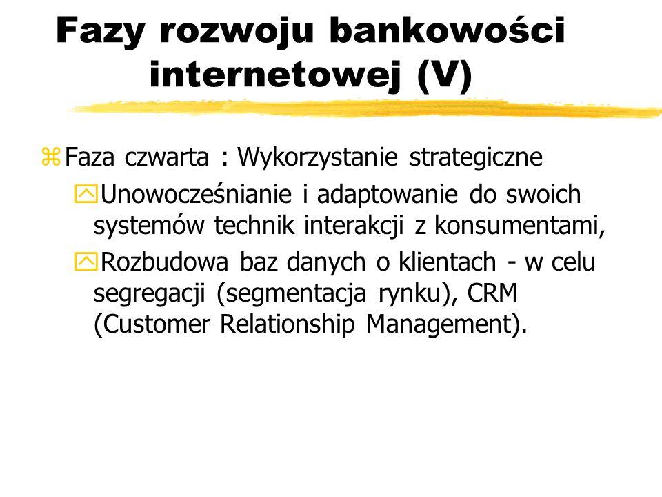 Fazy rozwoju bankowości internetowej (V)