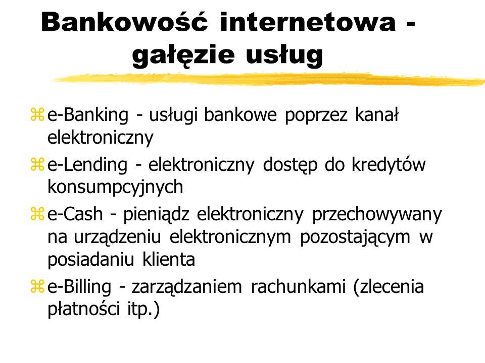 Bankowość internetowa - gałęzie usług
