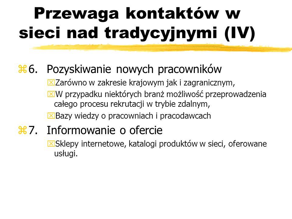 Przewaga kontaktów w sieci nad tradycyjnymi (IV)
