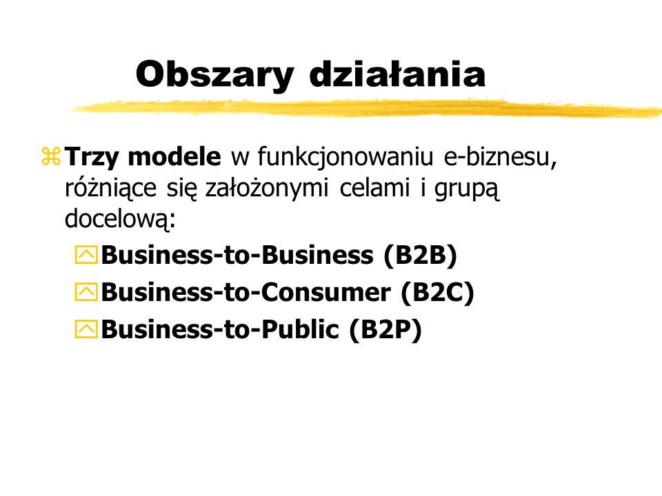 Obszary działania Trzy modele w funkcjonowaniu e-biznesu, różniące się założonymi celami i grupą docelową: