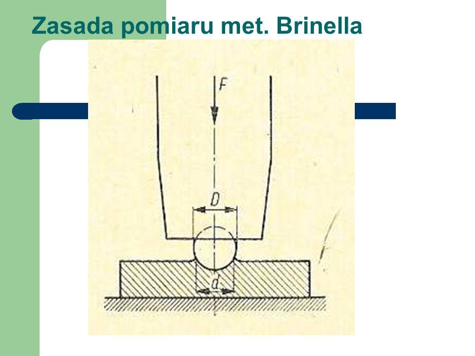 Zasada pomiaru met. Brinella