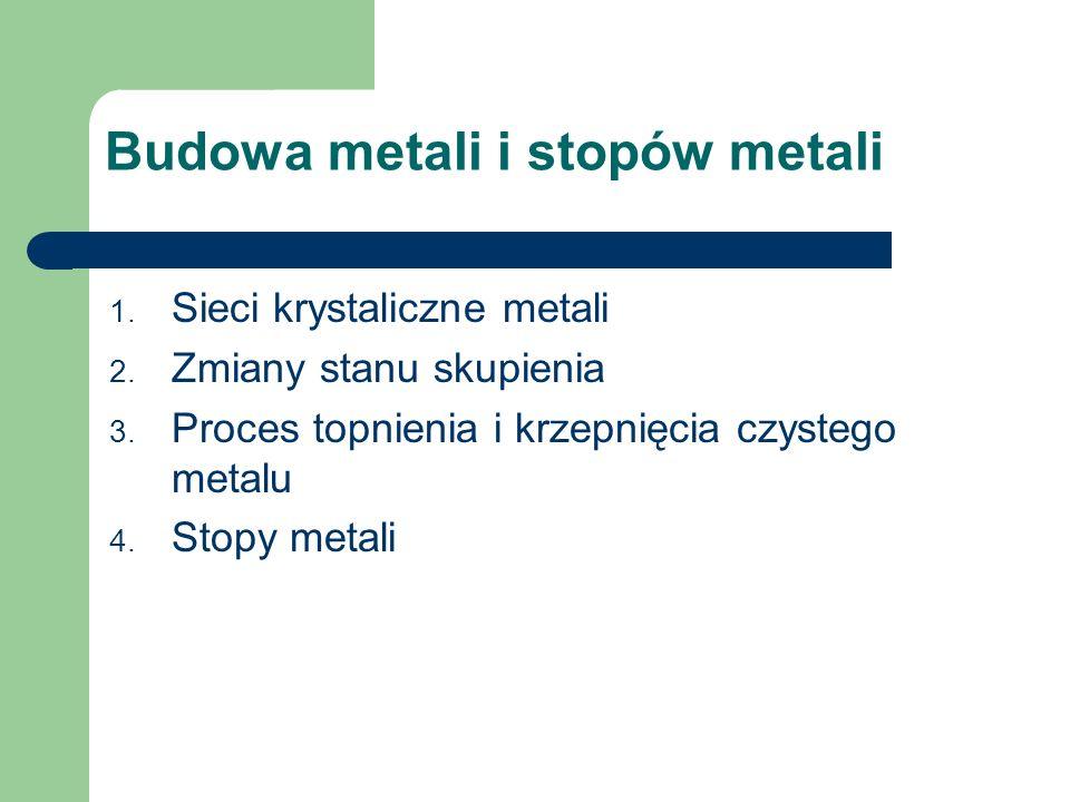 Budowa metali i stopów metali