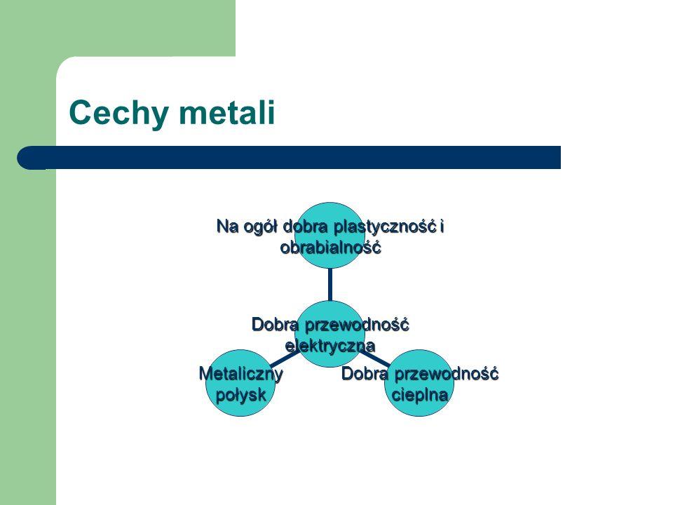Cechy metali
