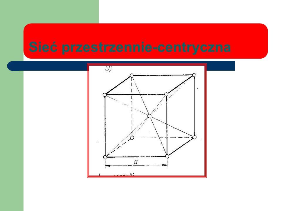 Sieć przestrzennie-centryczna